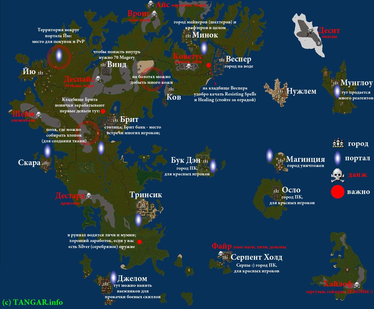 карта_УО_Ultima_online